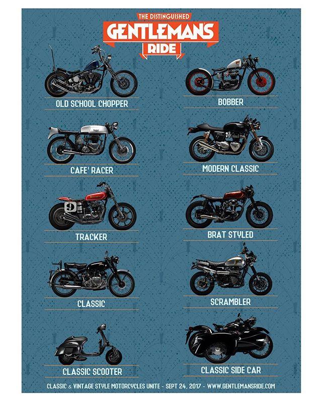 ジェントルマンズライドが紹介するオートバイのスタイルガイド